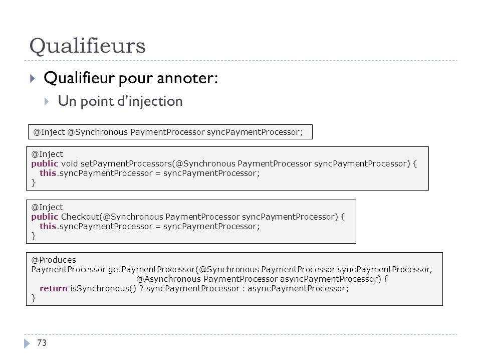 Qualifieur pour annoter: Un point dinjection @Produces PaymentProcessor getPaymentProcessor(@Synchronous PaymentProcessor syncPaymentProcessor, @Async