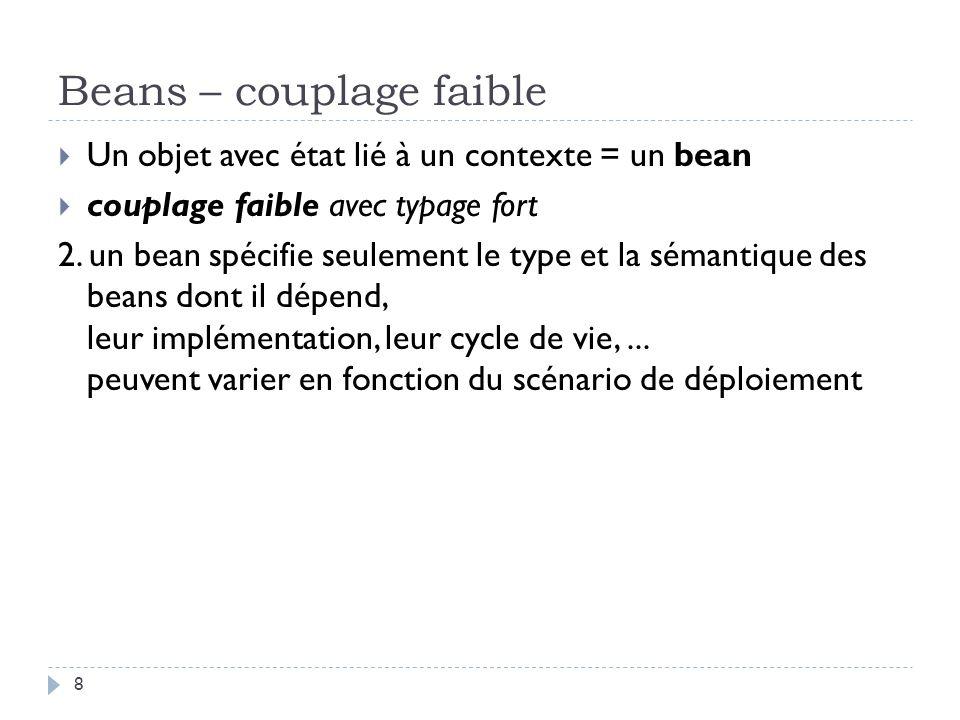 Beans – couplage faible Un objet avec état lié à un contexte = un bean couplage faible avec typage fort 2. un bean spécifie seulement le type et la sé
