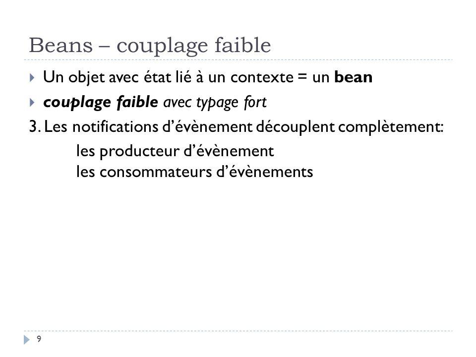 Beans – couplage faible Un objet avec état lié à un contexte = un bean couplage faible avec typage fort 3. Les notifications dévènement découplent com