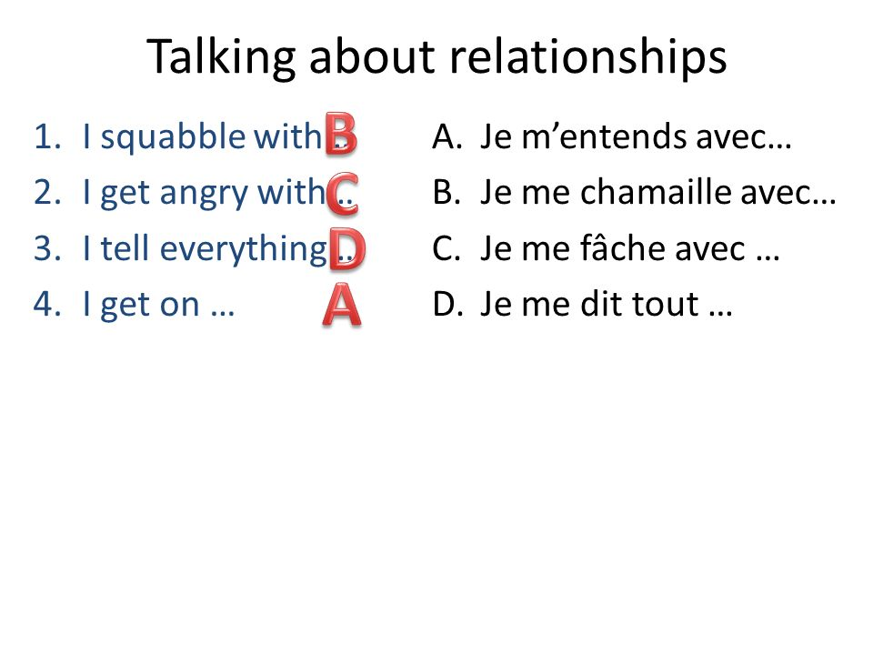 1.I squabble with… 2.I get angry with… 3.I tell everything… 4.I get on … A.Je mentends avec… B.Je me chamaille avec… C.Je me fâche avec … D.Je me dit tout … Talking about relationships