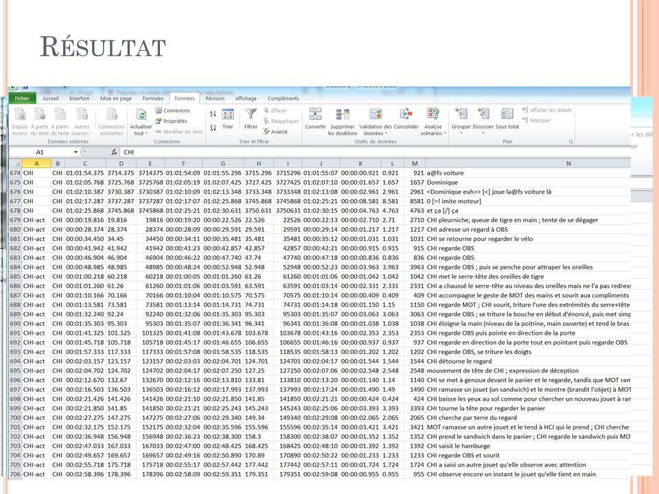E XEMPLE D INSERTION DANS EXCEL On extrait un seul fichier (Madeleine-11-1-10-07) et seulement les données de CHI On choisi de ne pas exclure les noms des participants et tiers On prend toutes les informations temporelles On met en UTF8 dans le fichier mad1.txt