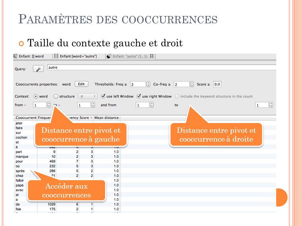 P ARAMÈTRES DES COOCCURRENCES Fréquences du mot contexte et de la cooccurrence Fréquence cooccurrent Co-fréquence