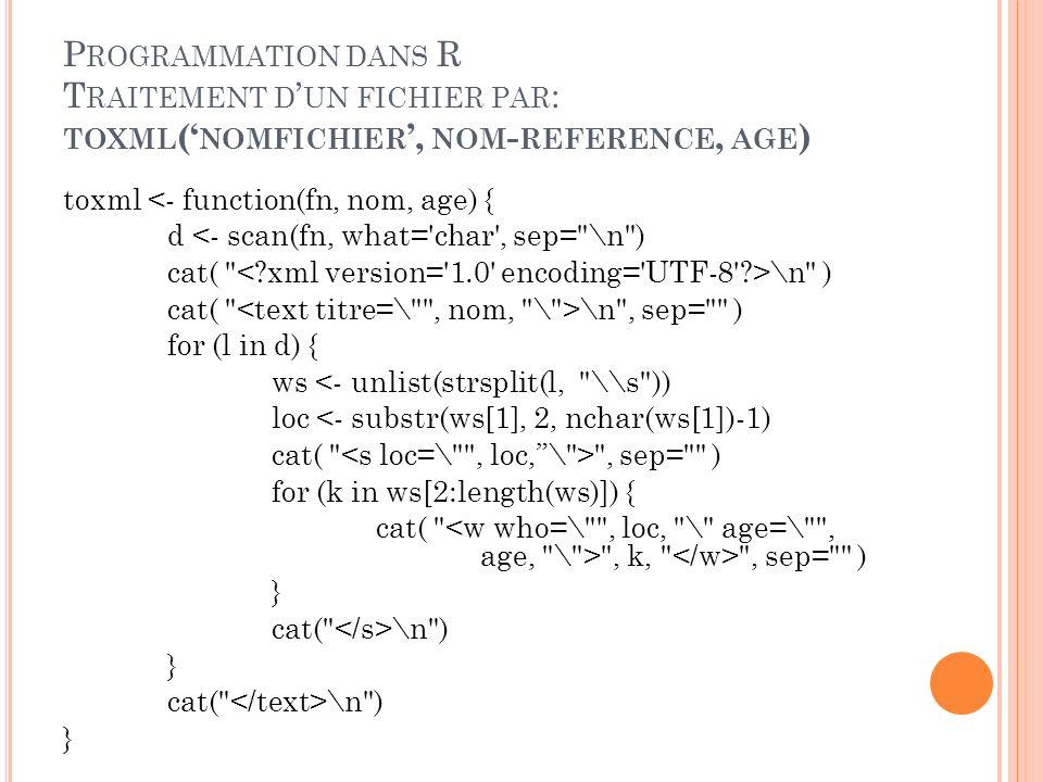 E XEMPLE : STRUCTURE DES MOTS DANS TXM Il est intéressant de rajouter de la structure de mots dans TXM pour créer par exemple un corpus mélangeant ladulte et lenfant, et pouvoir accéder aux différents âges.