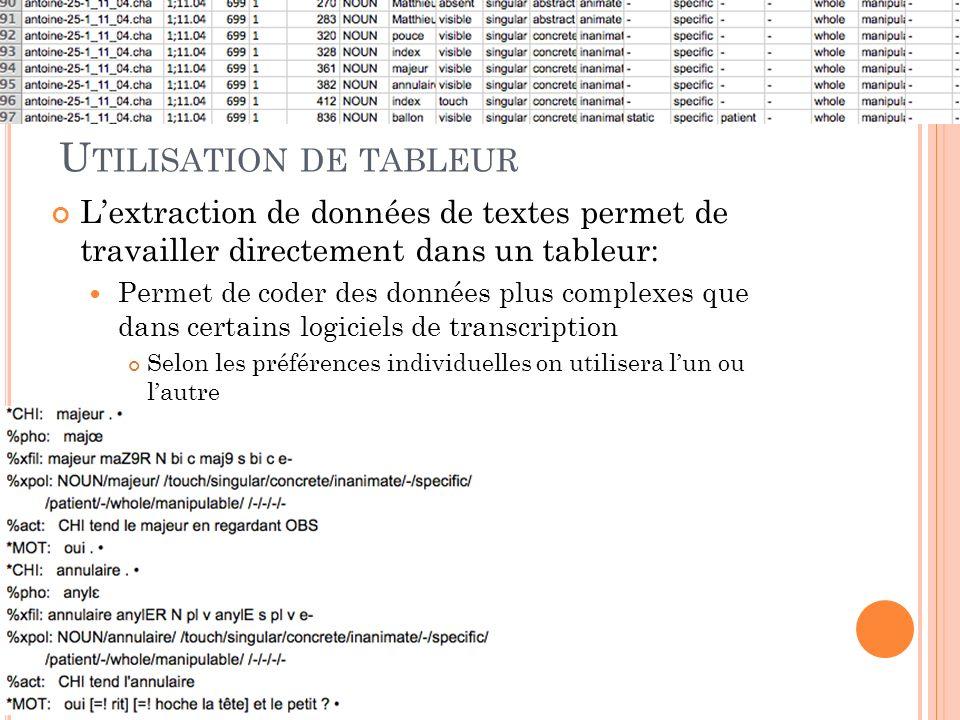 I MPORTATION DEPUIS EXCEL ( FICHIER AVEC DES TABULATIONS ) Partir dune feuille de tableur on peut avoir des colonnes avec des indications temporelles des noms dacteurs ou de tiers des valeurs dannotation Elan permet de fixer la valeur de chaque colonne lors de limportation Attention le fichier importé doit être en UTF8