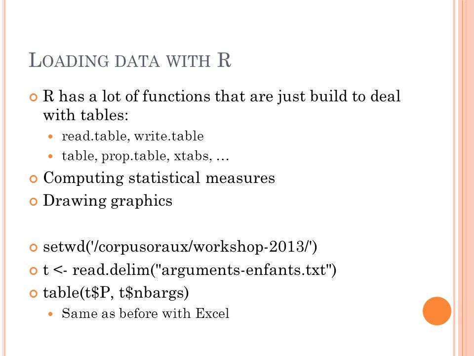 I NSERTION DANS R Un des avantages majeurs de lutilisation de tableurs est de préparer les données pour leur utilisation dans un logiciel de statistiques Enregistrer une feuille en texte (séparateur: tabulation).txt