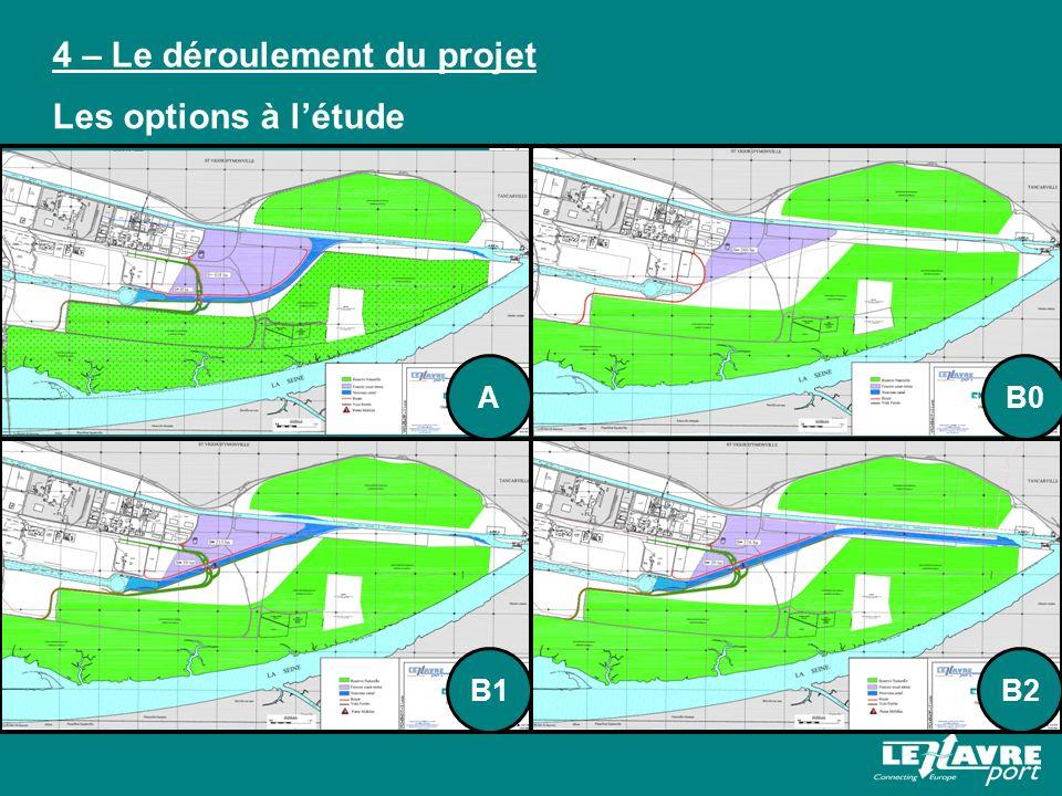 Les options à létude 4 – Le déroulement du projet B2 B0 B1 A
