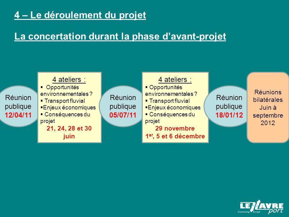 La concertation durant la phase davant-projet 4 – Le déroulement du projet Réunion publique 12/04/11 4 ateliers : Opportunités environnementales .