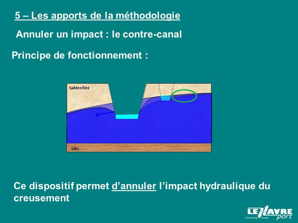 5 – Les apports de la méthodologie Annuler un impact : le contre-canal Principe de fonctionnement : Ce dispositif permet dannuler limpact hydraulique du creusement
