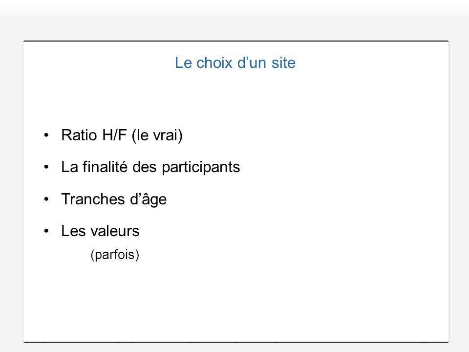 Le choix dun site Ratio H/F (le vrai) La finalité des participants Tranches dâge Les valeurs (parfois)