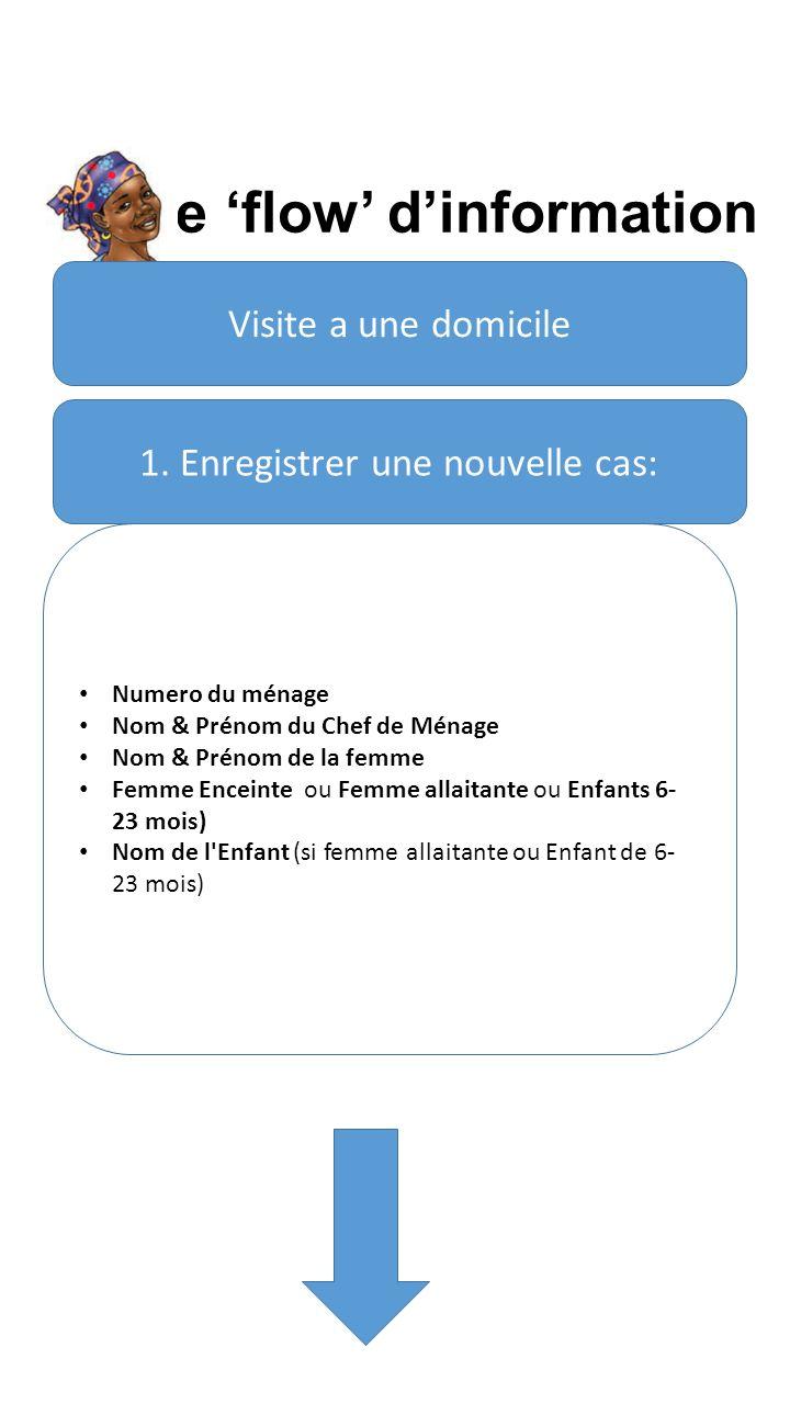 Le flow dinformation 1. Enregistrer une nouvelle cas: Numero du ménage Nom & Prénom du Chef de Ménage Nom & Prénom de la femme Femme Enceinte ou Femme