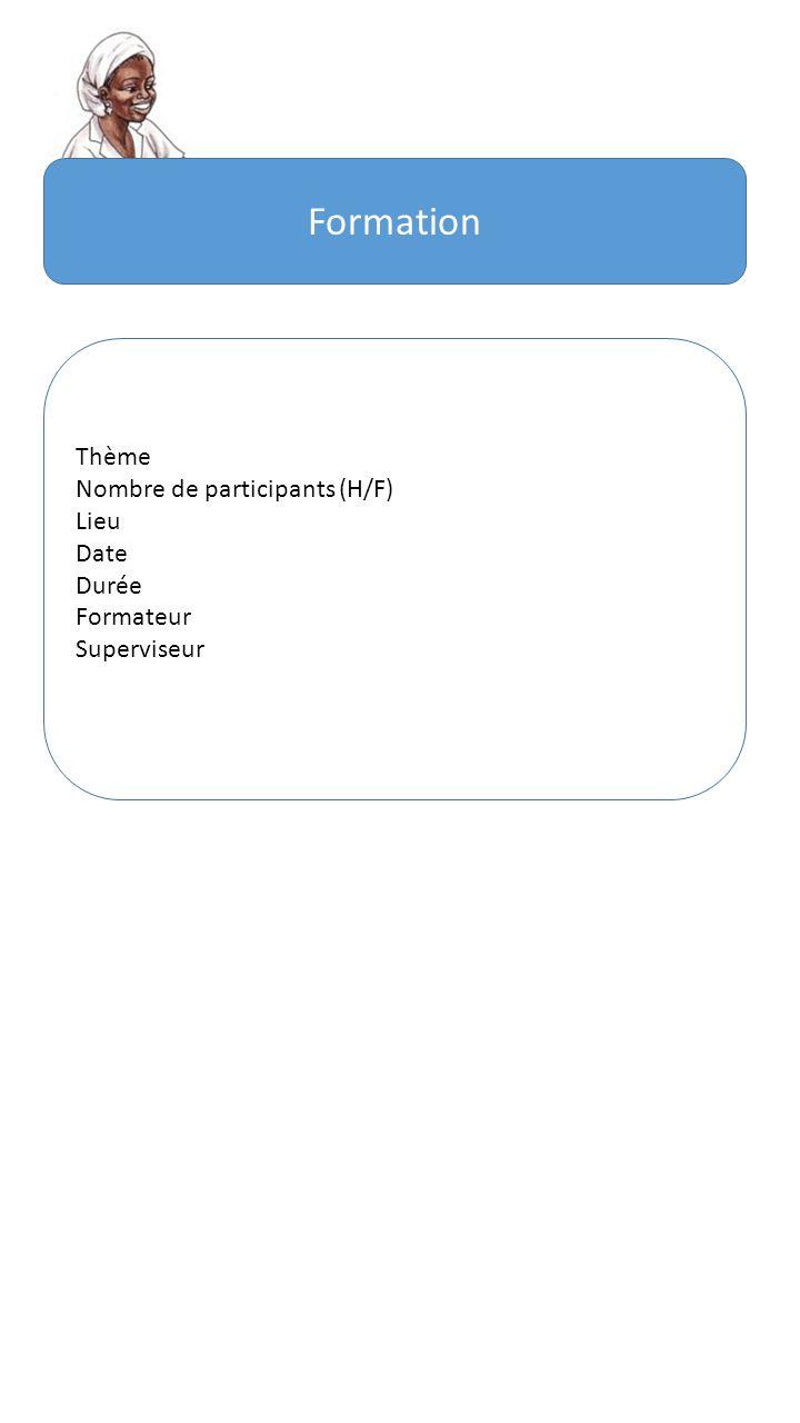 Formation Thème Nombre de participants (H/F) Lieu Date Durée Formateur Superviseur