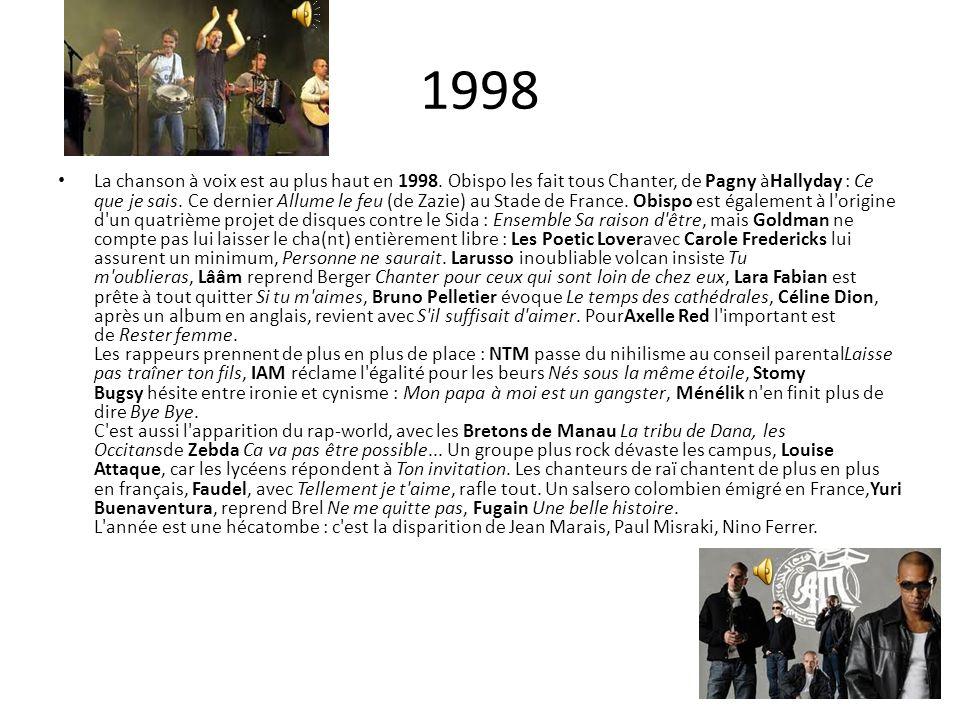 1998 La chanson à voix est au plus haut en 1998. Obispo les fait tous Chanter, de Pagny àHallyday : Ce que je sais. Ce dernier Allume le feu (de Zazie