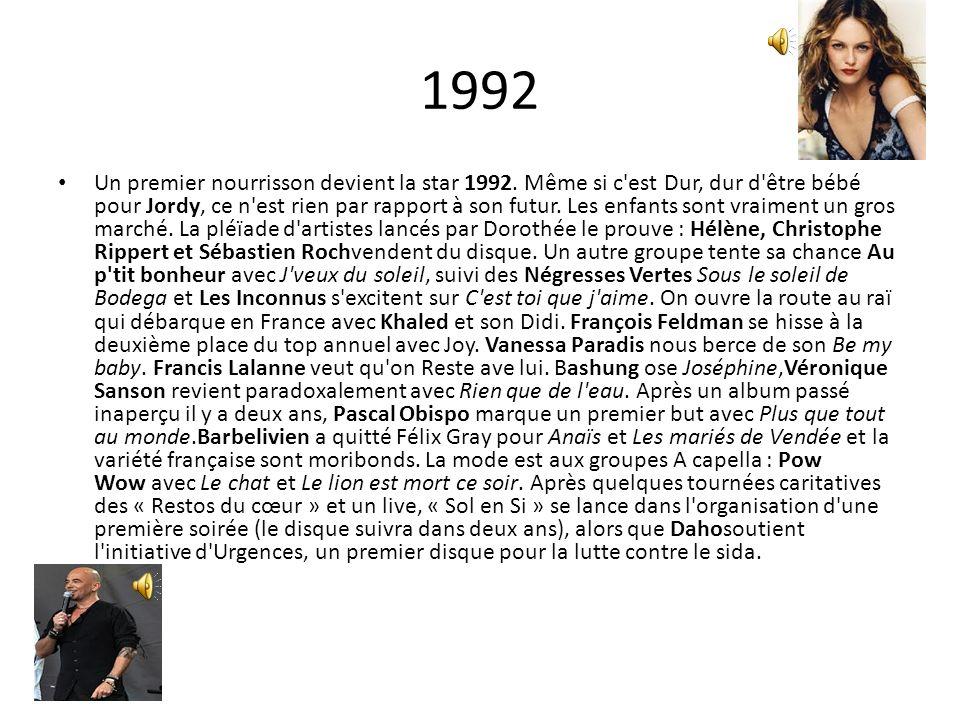 1992 Un premier nourrisson devient la star 1992. Même si c'est Dur, dur d'être bébé pour Jordy, ce n'est rien par rapport à son futur. Les enfants son