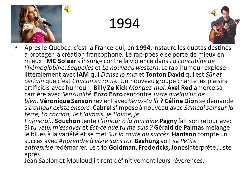 1994 Après le Québec, c'est la France qui, en 1994, instaure les quotas destinés à protéger la création francophone. Le rap-poésie se porte de mieux e
