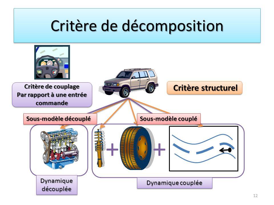 Critère de décomposition 12 Critère structurel Critère structurel Critère de couplage Par rapport à une entrée commande Critère de couplage Par rappor