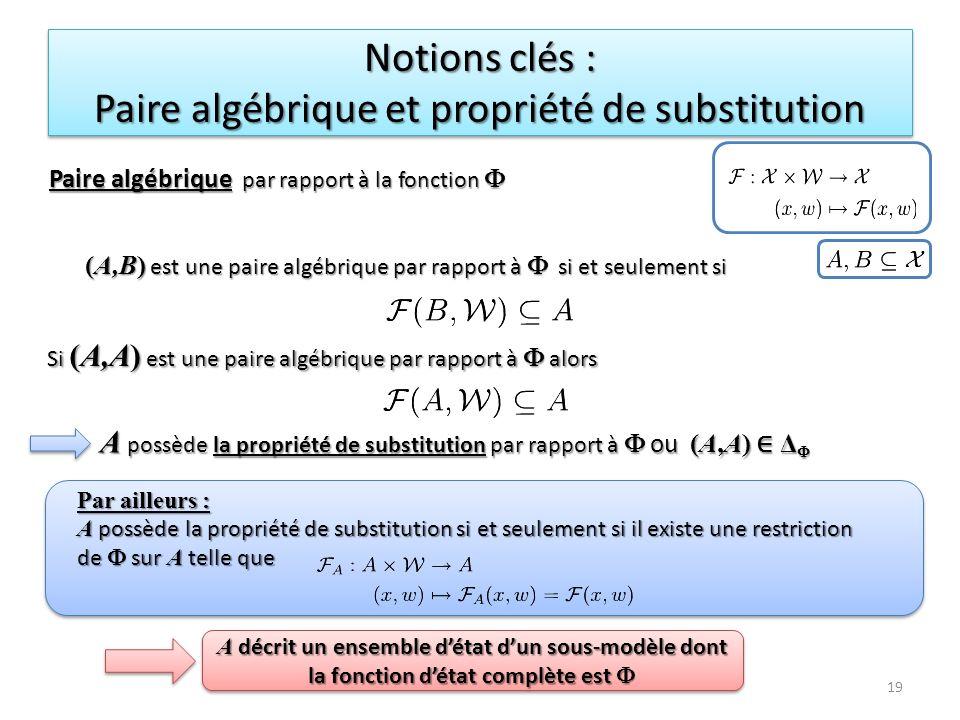 Notions clés : Paire algébrique et propriété de substitution (A,B) est une paire algébrique par rapport à F si et seulement si Si (A,A) est une paire