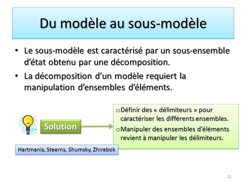 Du modèle au sous-modèle Le sous-modèle est caractérisé par un sous-ensemble détat obtenu par une décomposition. Le sous-modèle est caractérisé par un