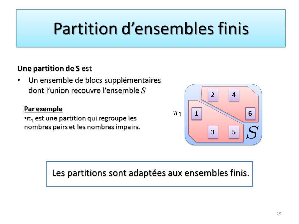 1 1 2 2 3 3 4 4 5 5 6 6 Partition densembles finis Une partition de S est Un ensemble de blocs supplémentaires dont lunion recouvre lensemble S Un ens