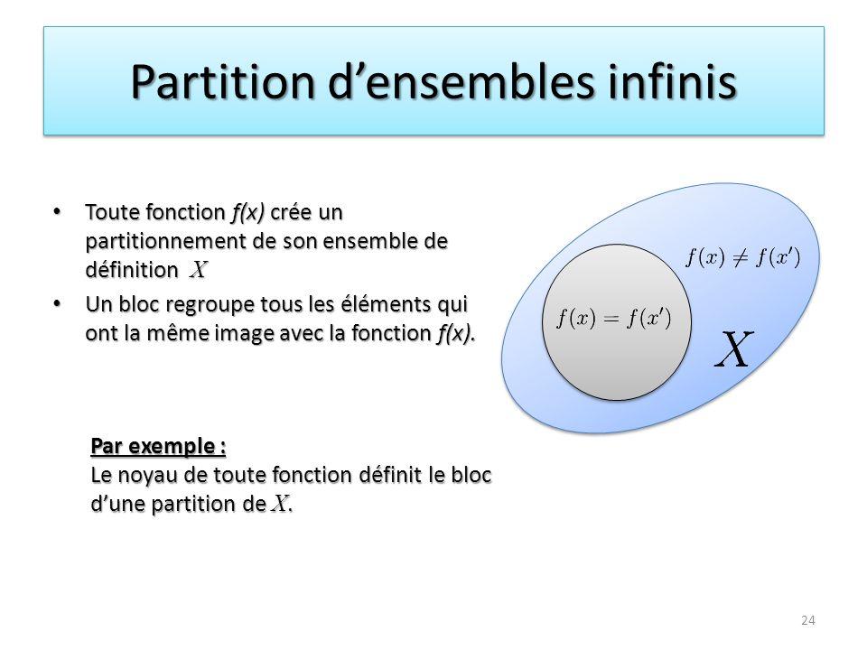 Partition densembles infinis Toute fonction f(x) crée un partitionnement de son ensemble de définition X Toute fonction f(x) crée un partitionnement d