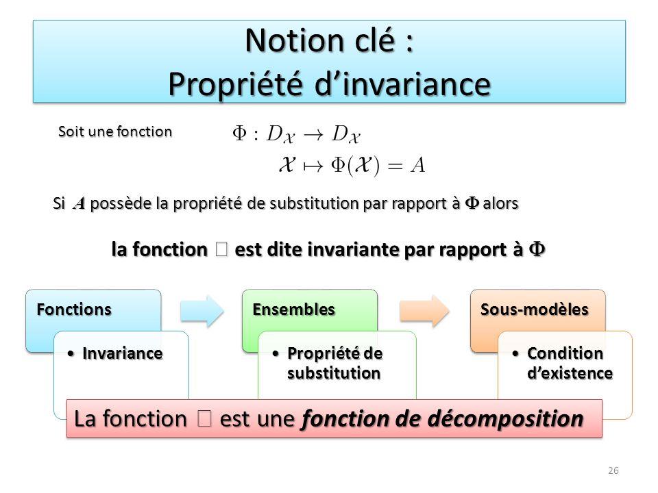 Notion clé : Propriété dinvariance Soit une fonction Si A possède la propriété de substitution par rapport à F alors la fonction est dite invariante p