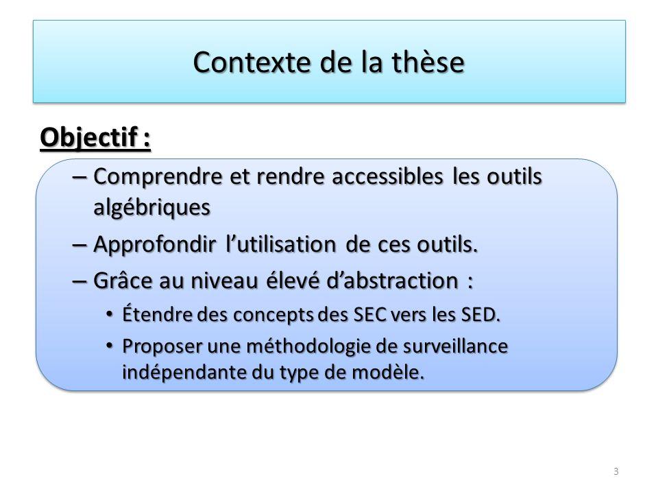 Contexte de la thèse Objectif : – Comprendre et rendre accessibles les outils algébriques – Approfondir lutilisation de ces outils. – Grâce au niveau