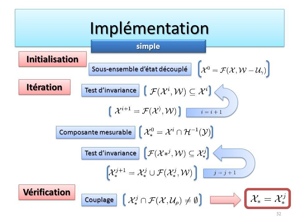 ImplémentationImplémentation 32 simplesimple InitialisationInitialisation ItérationItération VérificationVérification Sous-ensemble détat découplé Tes