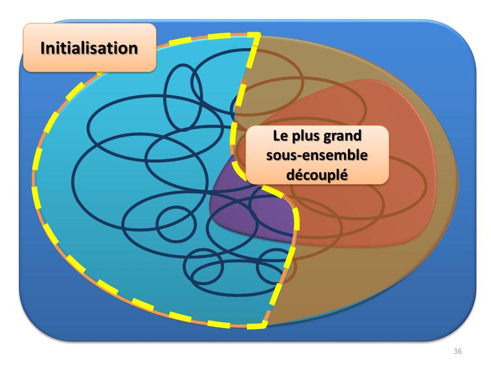 Le plus grand sous-ensemble découplé InitialisationInitialisation 36