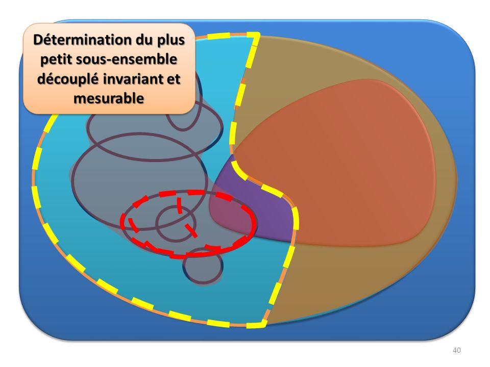 Détermination du plus petit sous-ensemble découplé invariant et mesurable 40