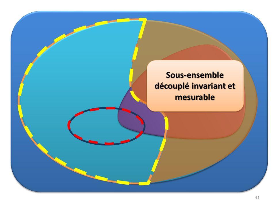 Sous-ensemble découplé invariant et mesurable 41