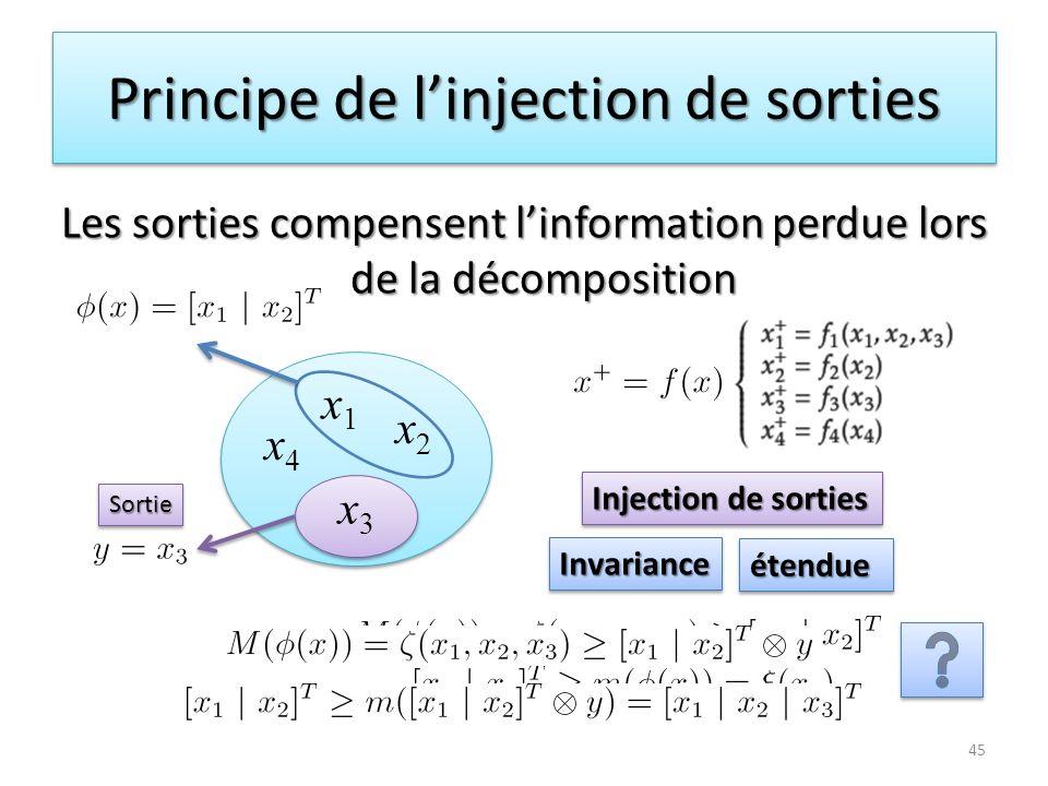 Principe de linjection de sorties 45 Les sorties compensent linformation perdue lors de la décomposition x1x1 x2x2 x4x4 x3x3 Injection de sorties Inva