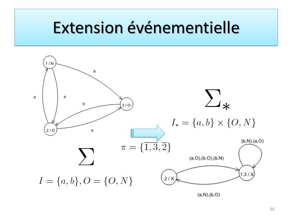 Extension événementielle 46