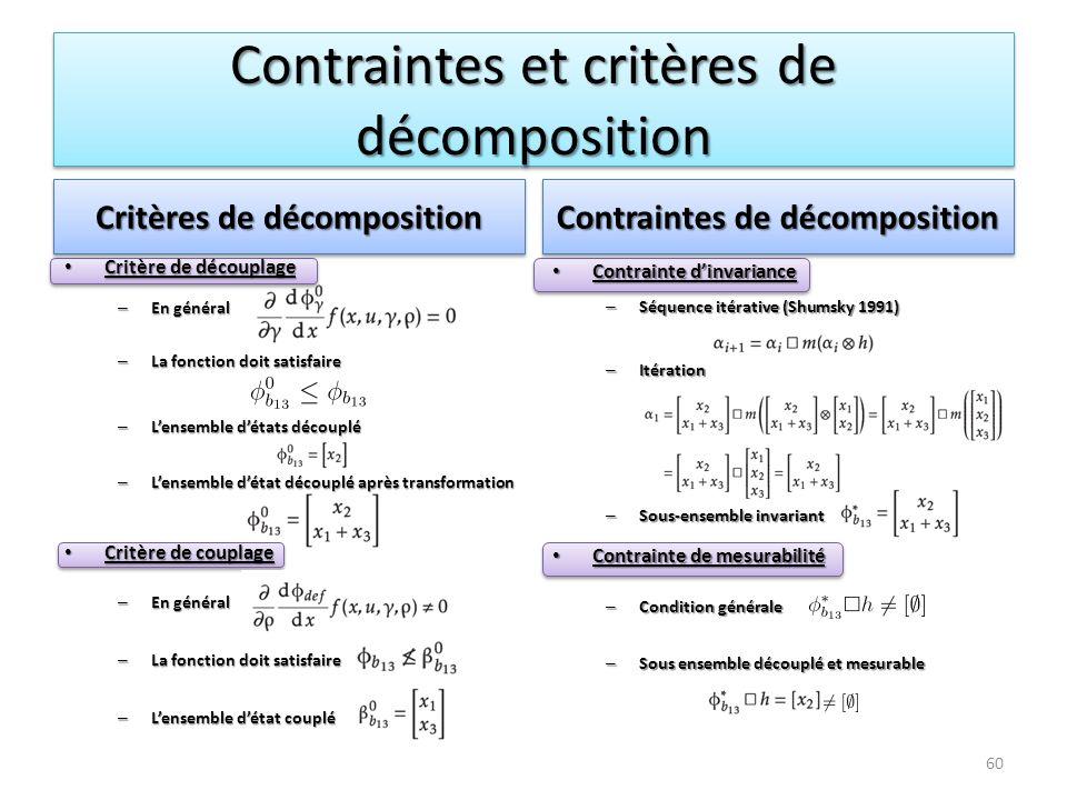 Contraintes et critères de décomposition Critères de décomposition Critère de découplage Critère de découplage – En général – La fonction doit satisfa