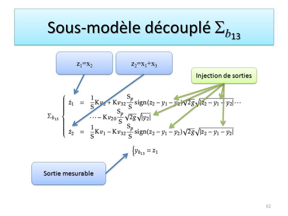 Sous-modèle découplé b 13 62 z 1 =x 2 z 2 =x 1 +x 3 Injection de sorties Sortie mesurable