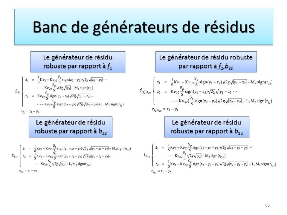Banc de générateurs de résidus Le générateur de résidu robuste par rapport à b 32 Le générateur de résidu robuste par rapport à f 1 Le générateur de r