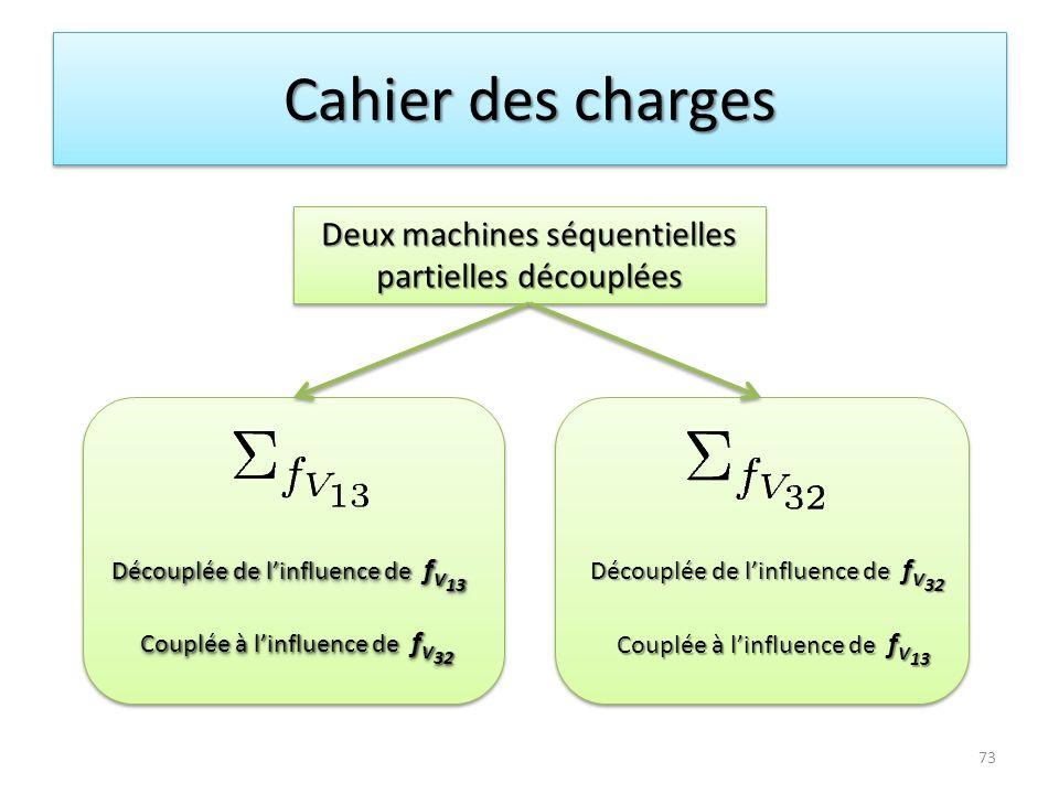 Cahier des charges Deux machines séquentielles partielles découplées Découplée de linfluence de f V 13 Couplée à linfluence de f V 32 Découplée de lin