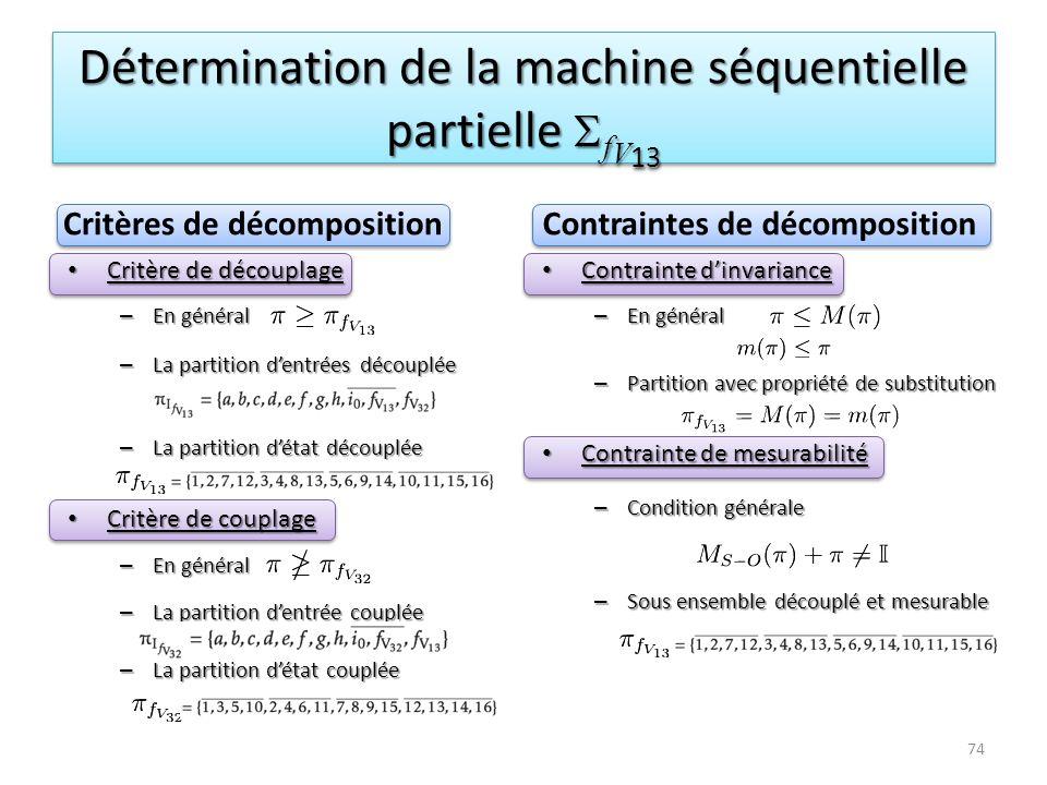 Détermination de la machine séquentielle partielle f V 13 Critères de décomposition Critère de découplage Critère de découplage – En général – La part