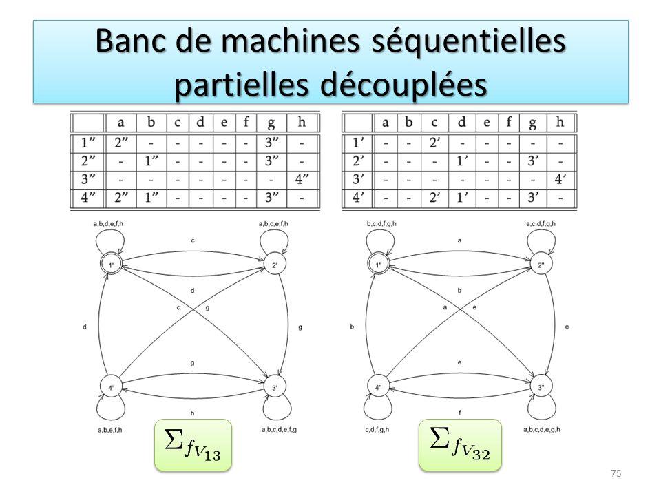 Banc de machines séquentielles partielles découplées 75