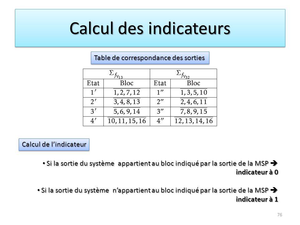 Calcul des indicateurs 76 Table de correspondance des sorties Calcul de lindicateur Si la sortie du système appartient au bloc indiqué par la sortie d