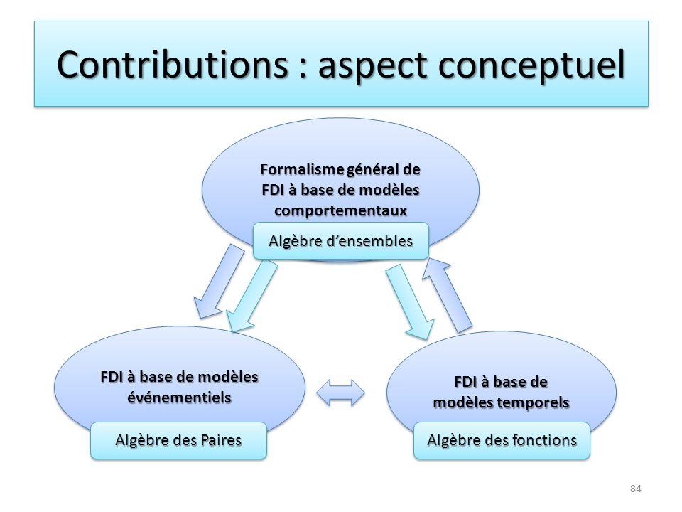 Contributions : aspect conceptuel 84 FDI à base de modèles temporels FDI à base de modèles événementiels Formalisme général de FDI à base de modèles c