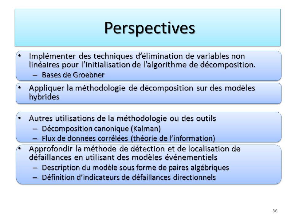 Perspectives Perspectives Implémenter des techniques délimination de variables non linéaires pour linitialisation de lalgorithme de décomposition. Imp