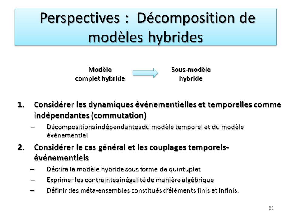 Perspectives : Décomposition de modèles hybrides Perspectives : Décomposition de modèles hybrides 89 1.Considérer les dynamiques événementielles et te