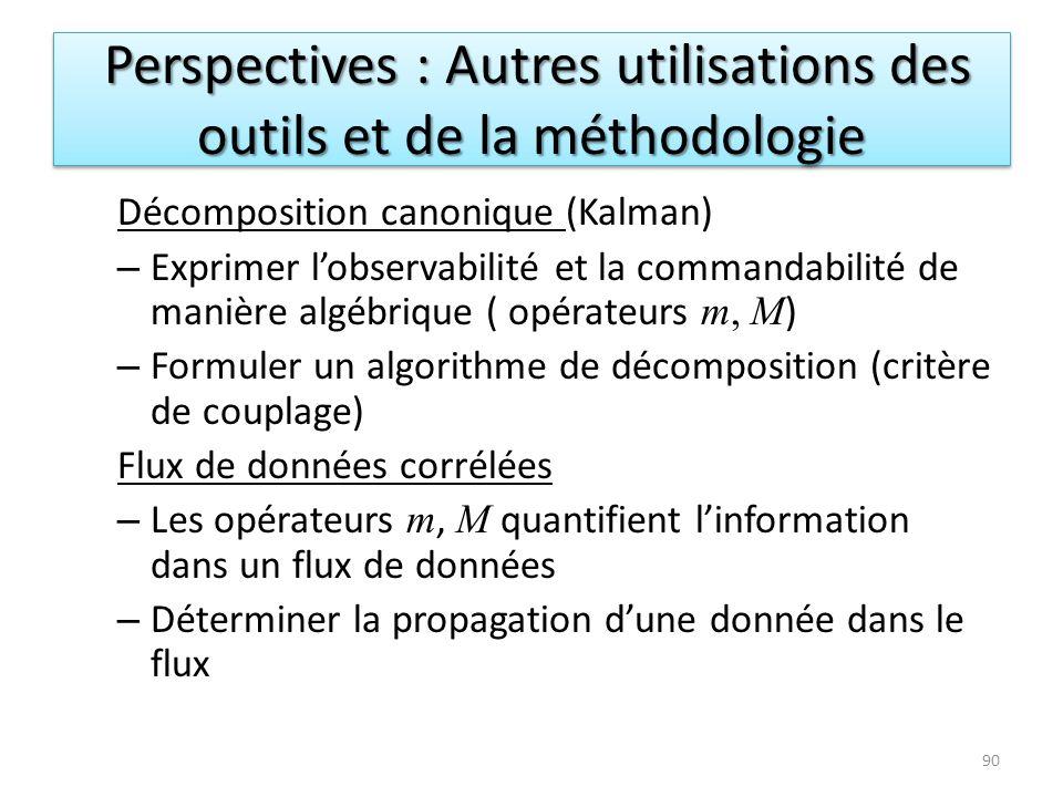 Perspectives : Autres utilisations des outils et de la méthodologie Perspectives : Autres utilisations des outils et de la méthodologie 90 Décompositi