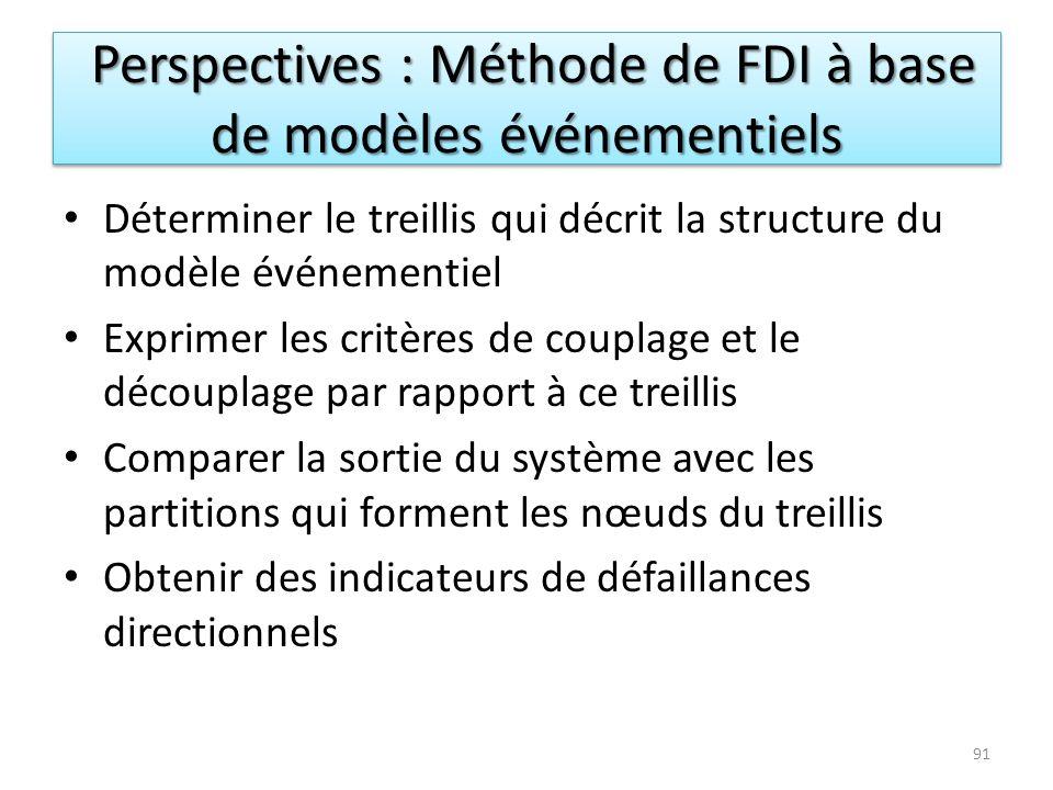 Perspectives : Méthode de FDI à base de modèles événementiels Perspectives : Méthode de FDI à base de modèles événementiels 91 Déterminer le treillis