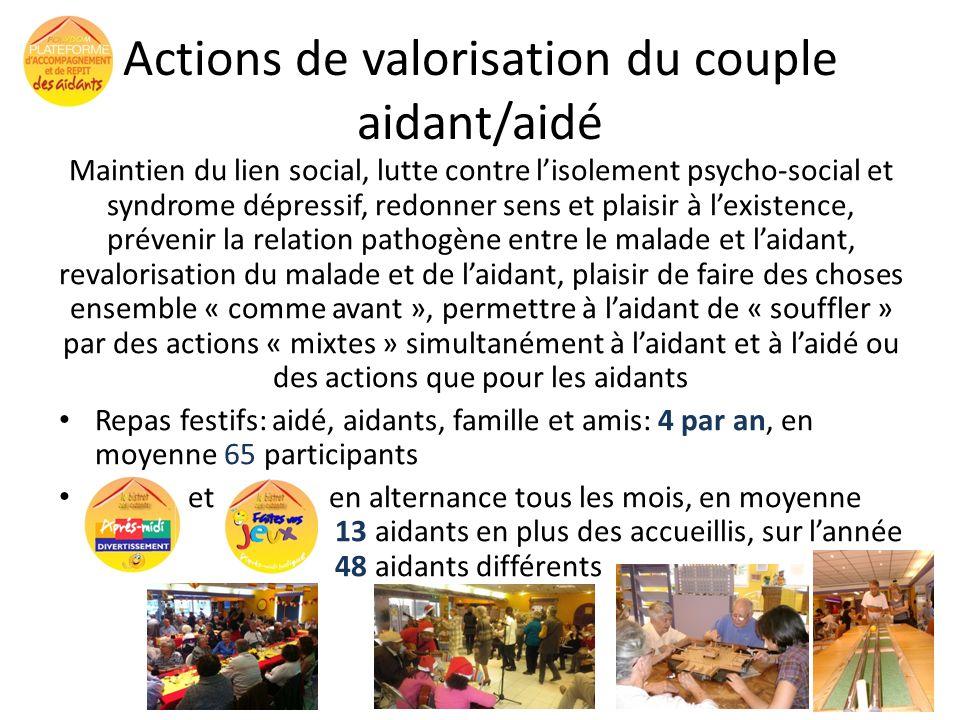 Actions de valorisation du couple aidant/aidé Maintien du lien social, lutte contre lisolement psycho-social et syndrome dépressif, redonner sens et p