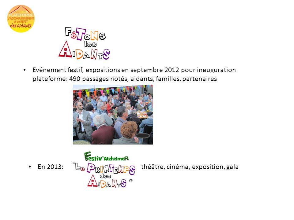 Evénement festif, expositions en septembre 2012 pour inauguration plateforme: 490 passages notés, aidants, familles, partenaires En 2013: théâtre, cin