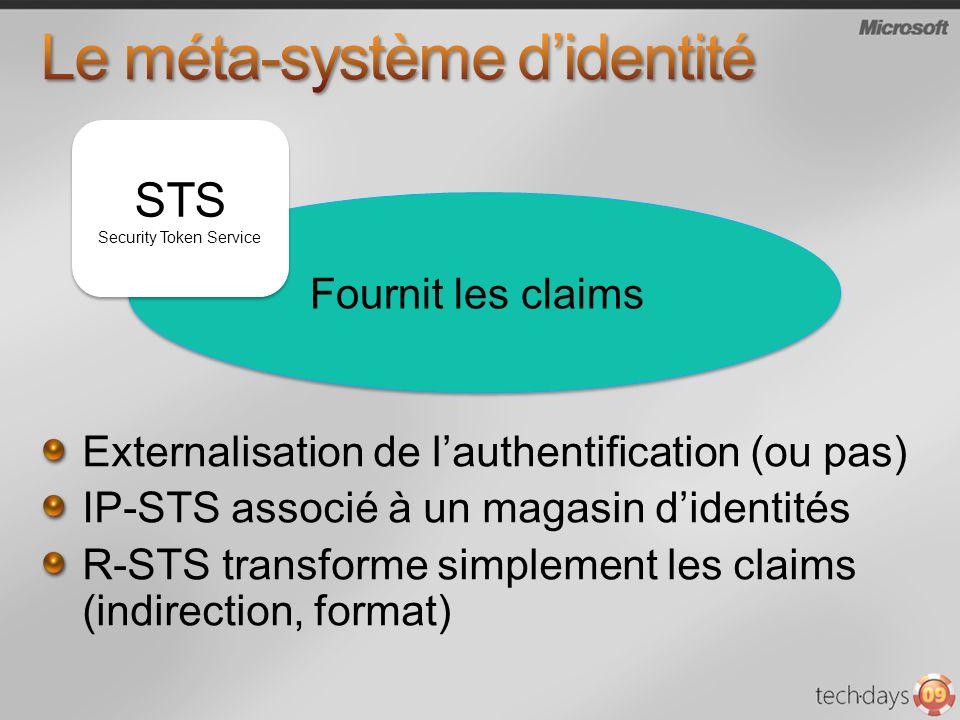 Externalisation de lauthentification (ou pas) IP-STS associé à un magasin didentités R-STS transforme simplement les claims (indirection, format) STS Security Token Service STS Security Token Service Fournit les claims