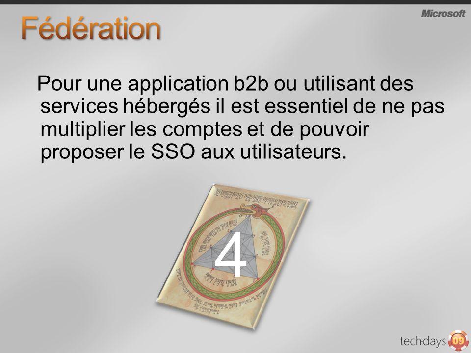 Pour une application b2b ou utilisant des services hébergés il est essentiel de ne pas multiplier les comptes et de pouvoir proposer le SSO aux utilis