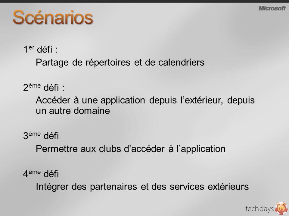 1 er défi : Partage de répertoires et de calendriers 2 ème défi : Accéder à une application depuis lextérieur, depuis un autre domaine 3 ème défi Permettre aux clubs daccéder à lapplication 4 ème défi Intégrer des partenaires et des services extérieurs