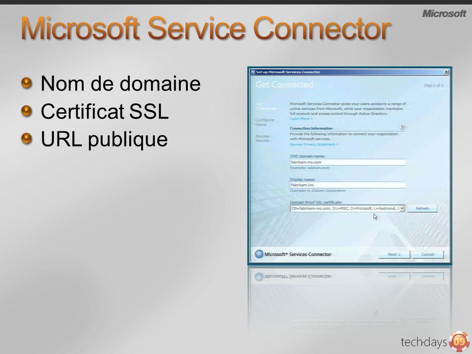 Nom de domaine Certificat SSL URL publique