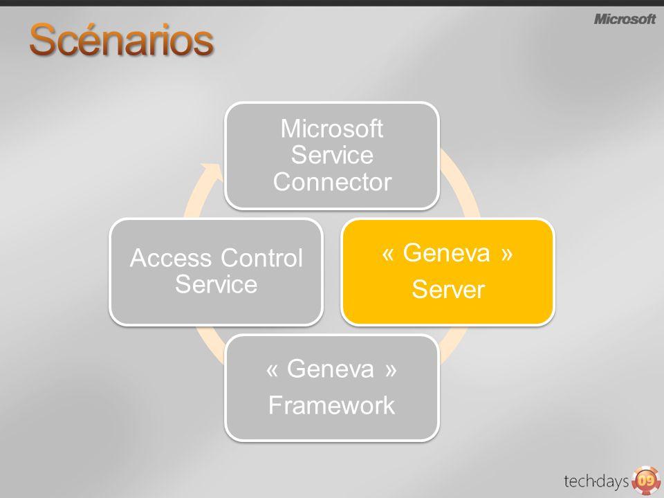 Microsoft Service Connector « Geneva » Server « Geneva » Framework Access Control Service